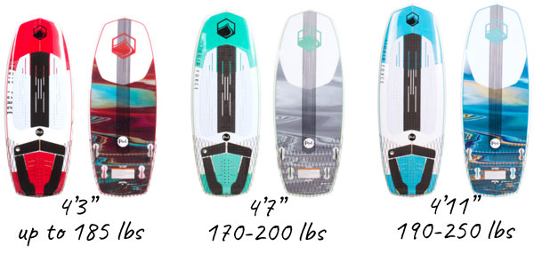 Liquid Force Pod Wakesurf Board Sizes and Weight Capacities